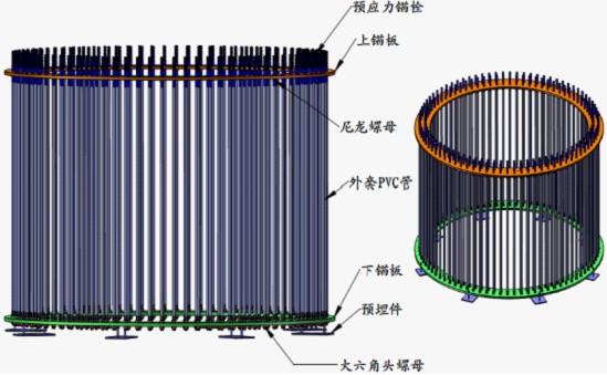 新型梁板式预应力锚栓基础组合
